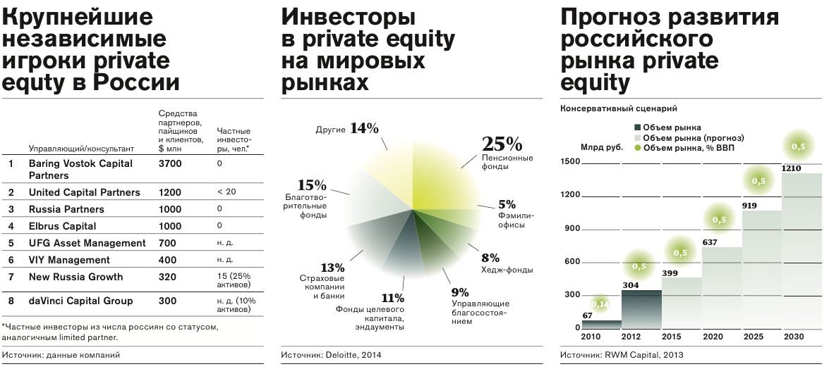 http://www.forbes.ru/sites/default/files/users/user4018/Snimok_ekrana_2015-06-11_v_13.56.39.png