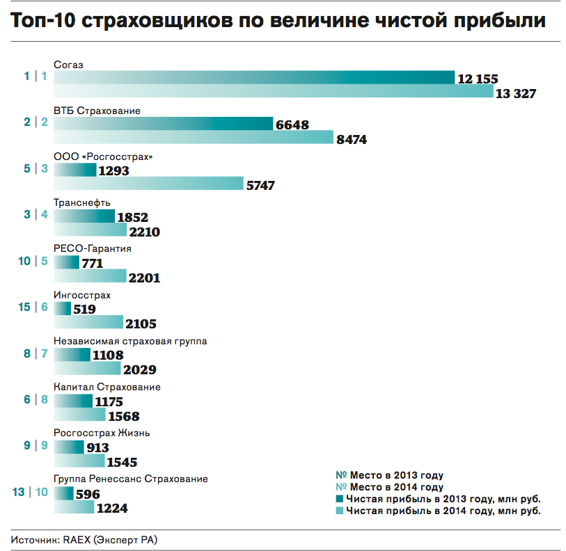 http://www.forbes.ru/sites/default/files/users/user577295/snimok-ekrana-2015-08-28-v-17.24.26.jpg